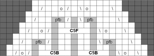 Versatility Mittens - Chart