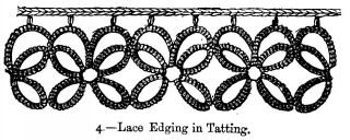 Tatted edging from Beeton's Book of Needlework