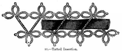 Tatted insertion from Beeton's Book of Needlework